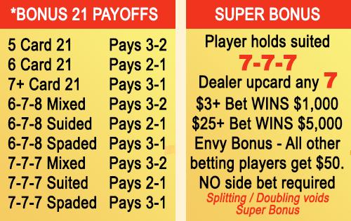 Island Spanish 21 Bonus Payoffs