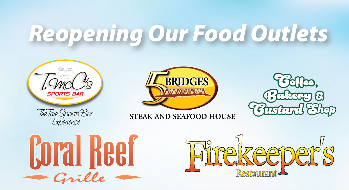 Reopening Our Food Outlets